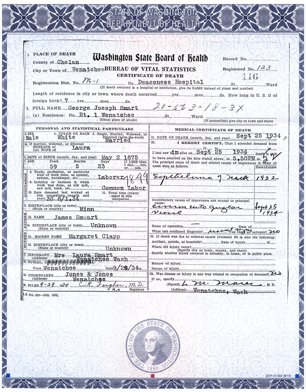 Minnesota Counties Birth Certificate Death Record Oukasfo